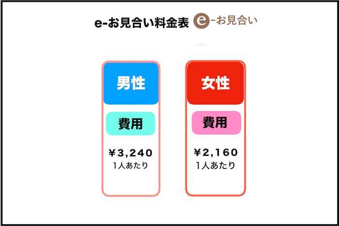 e-お見合い料金表
