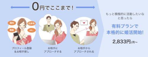 エキサイト婚活の基本情報